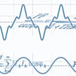 OnGuard Generators graph photo